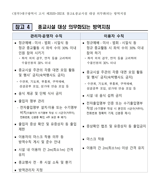 201201종교시설_대상_의무화되는_방역지침2001.jpg